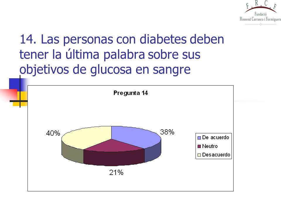 14. Las personas con diabetes deben tener la última palabra sobre sus objetivos de glucosa en sangre