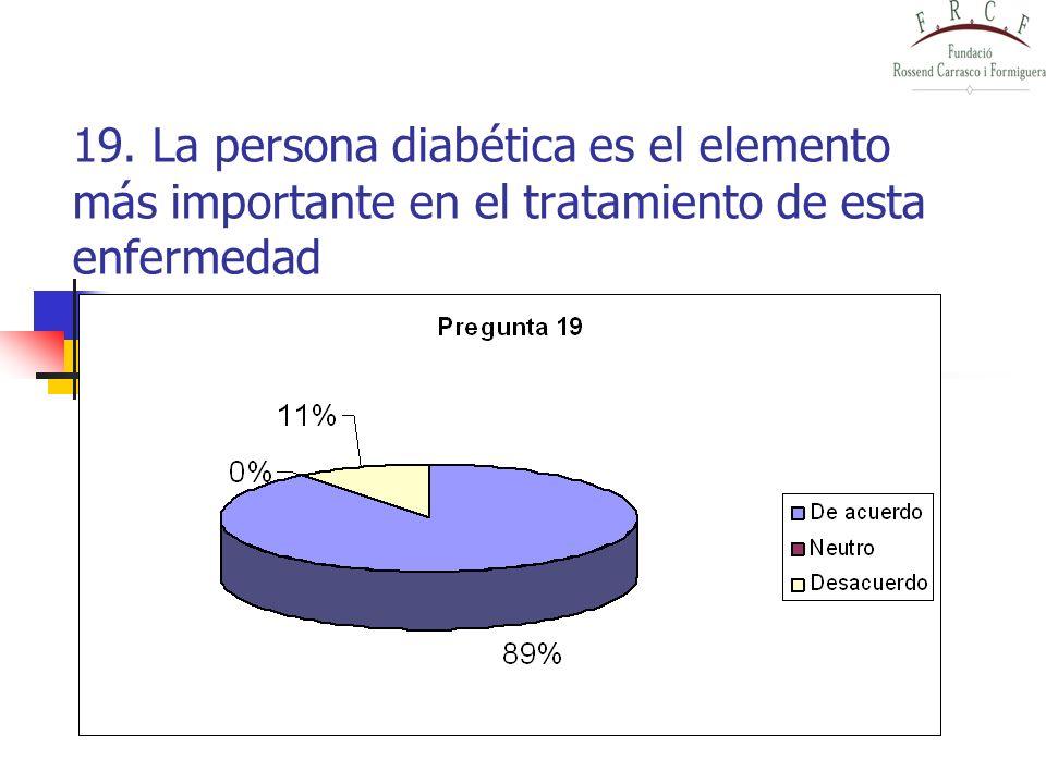 19. La persona diabética es el elemento más importante en el tratamiento de esta enfermedad