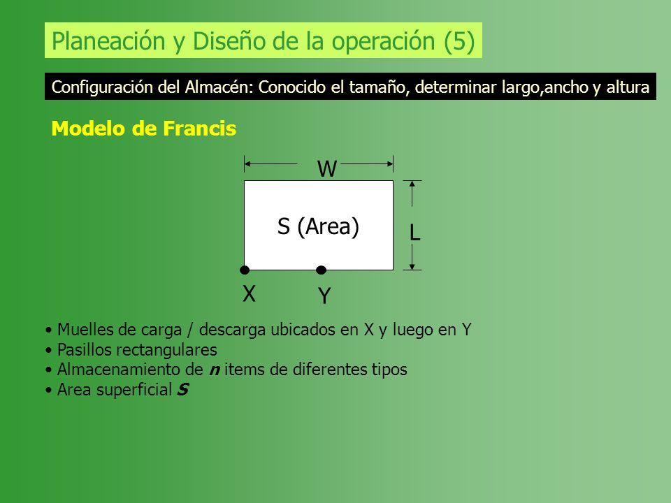 Planeación y Diseño de la operación (5)