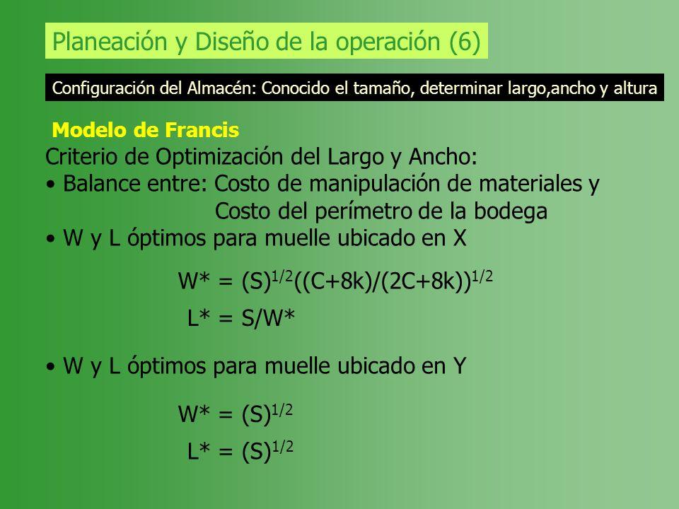 Planeación y Diseño de la operación (6)