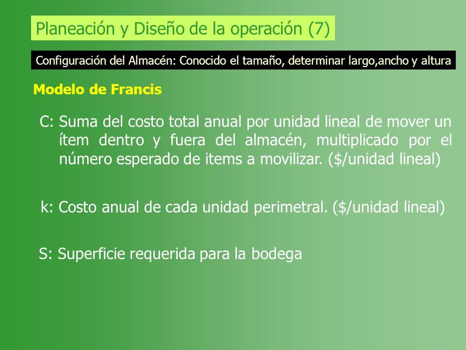 Planeación y Diseño de la operación (7)