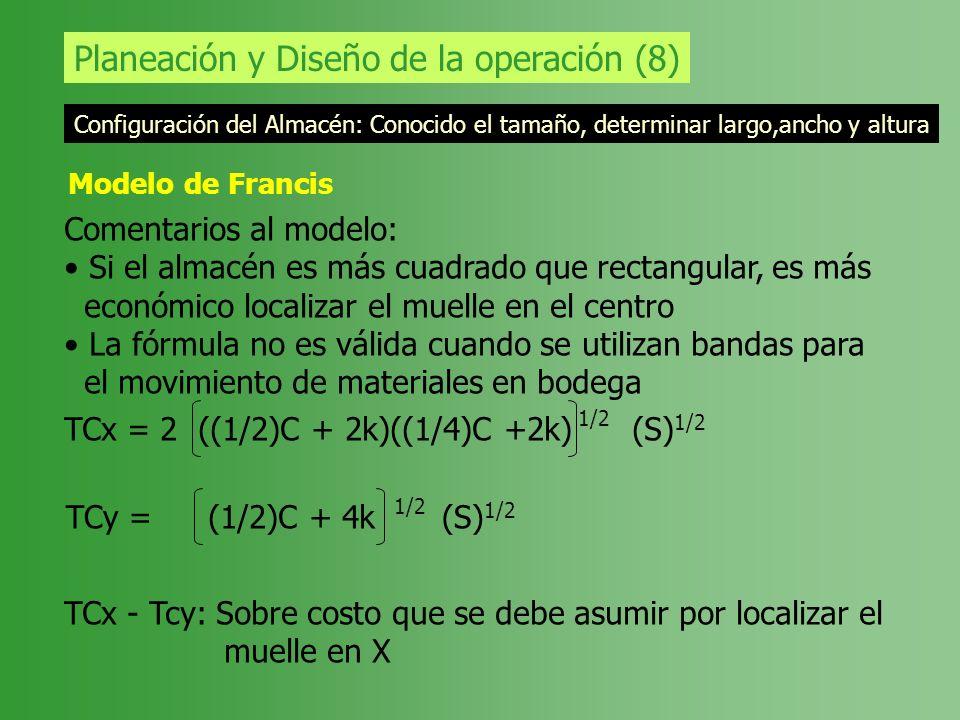 Planeación y Diseño de la operación (8)