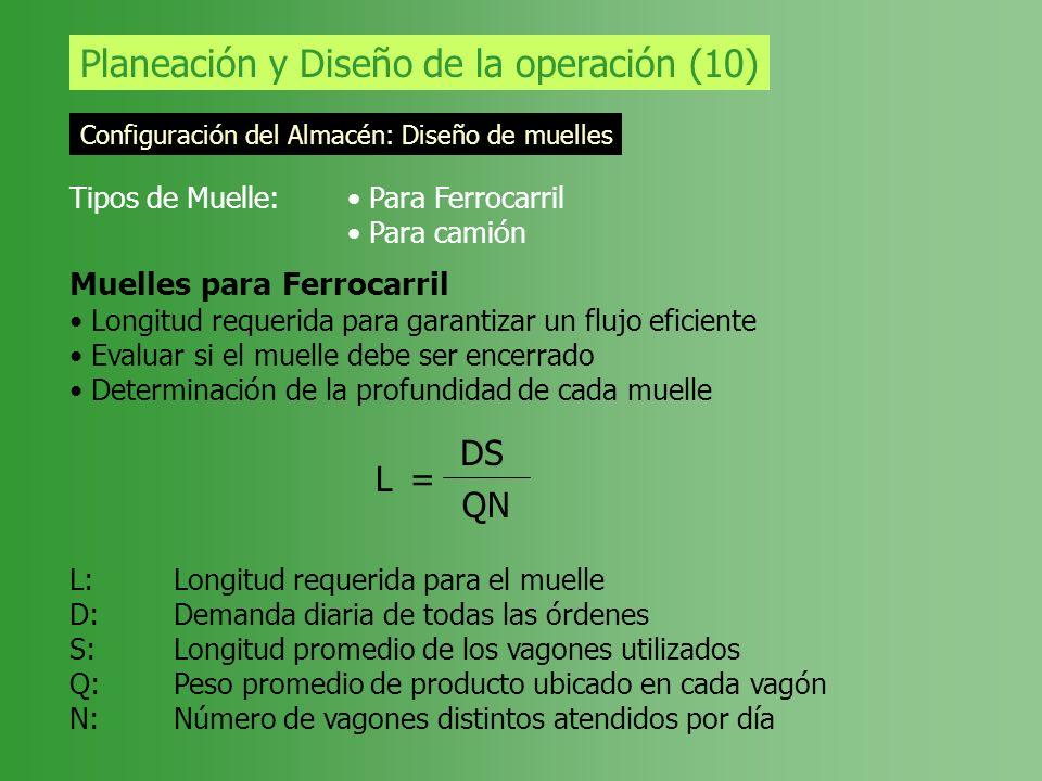 Planeación y Diseño de la operación (10)