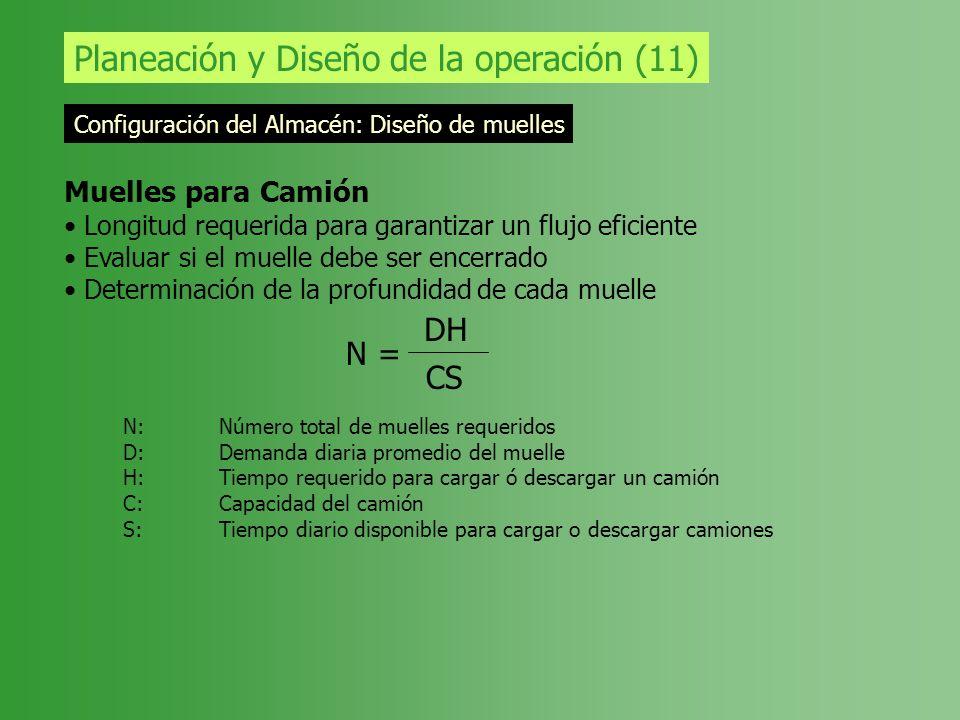 Planeación y Diseño de la operación (11)