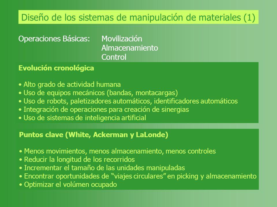 Diseño de los sistemas de manipulación de materiales (1)