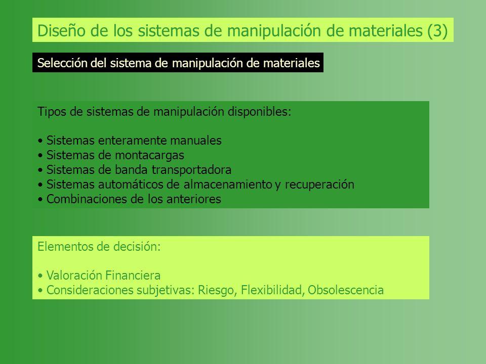 Diseño de los sistemas de manipulación de materiales (3)