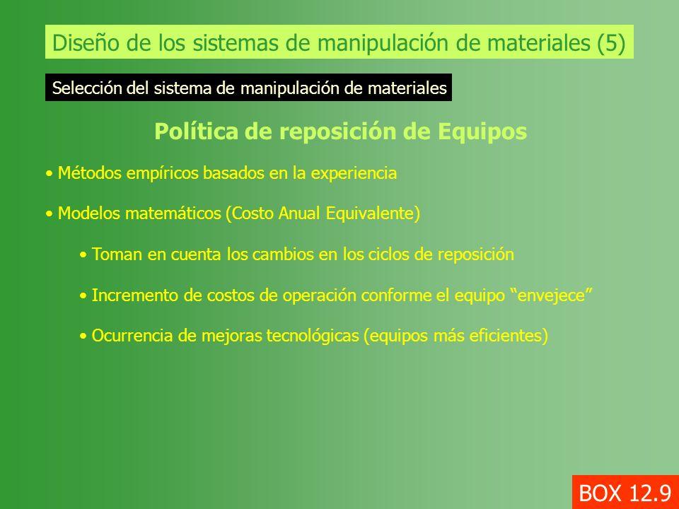 Diseño de los sistemas de manipulación de materiales (5)