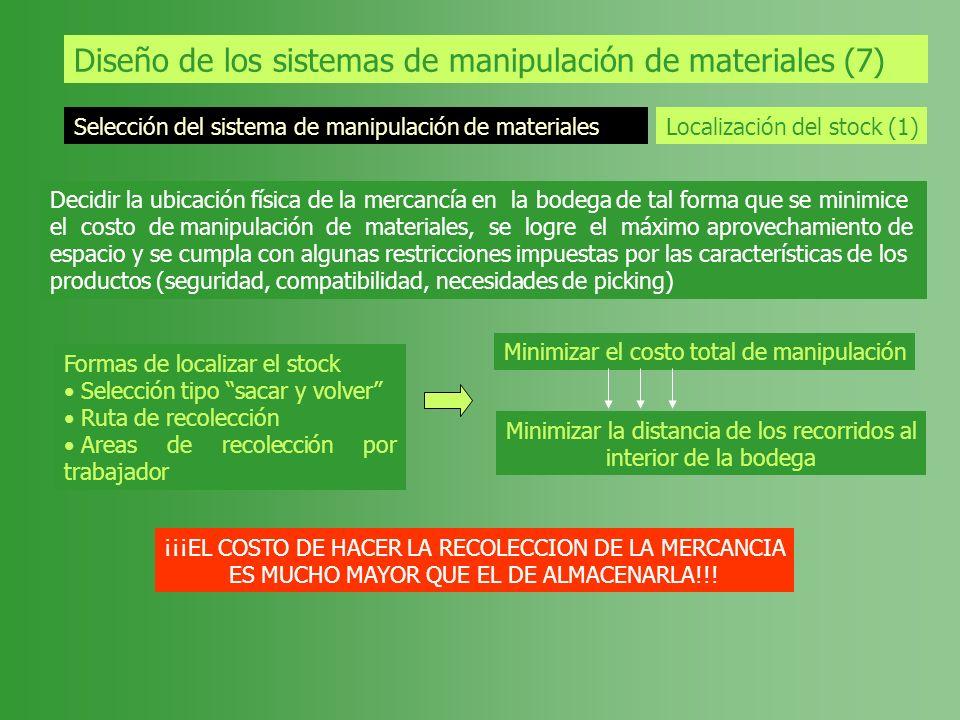 Diseño de los sistemas de manipulación de materiales (7)
