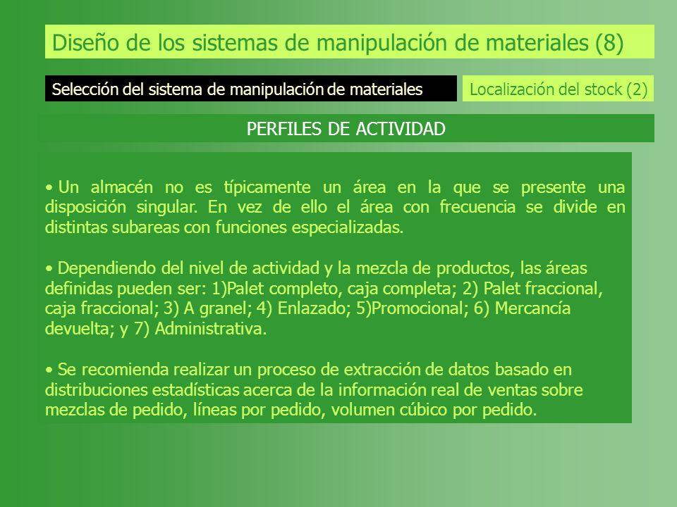 Diseño de los sistemas de manipulación de materiales (8)