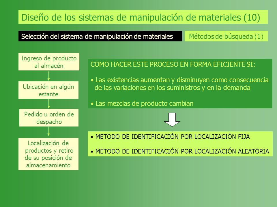 Diseño de los sistemas de manipulación de materiales (10)