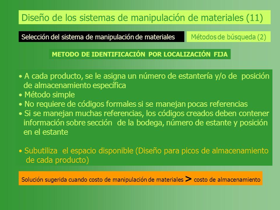 Diseño de los sistemas de manipulación de materiales (11)