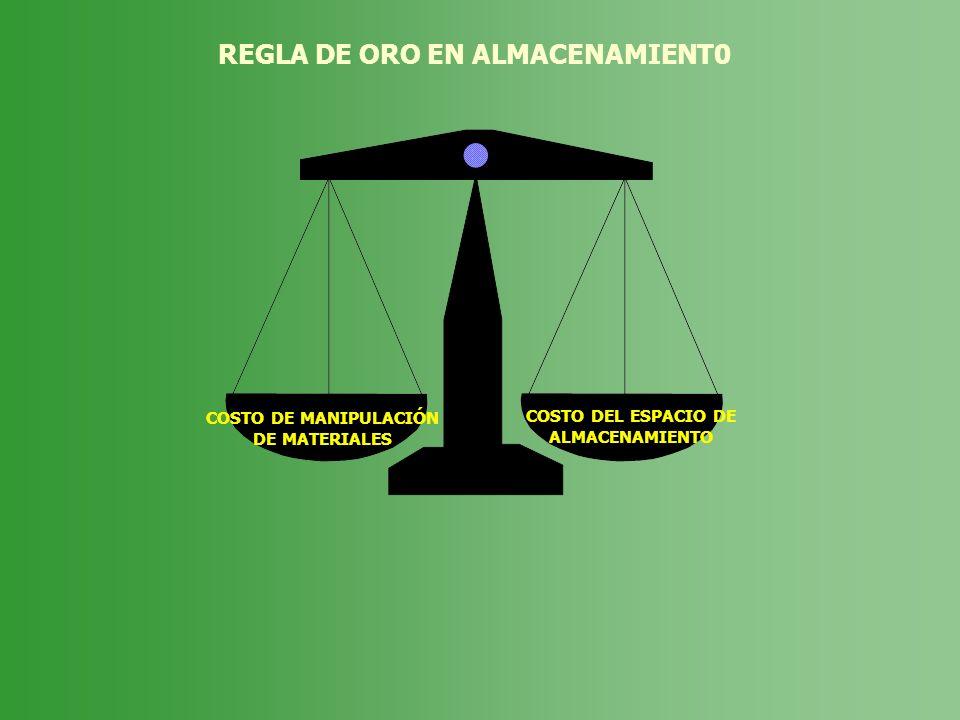 REGLA DE ORO EN ALMACENAMIENT0