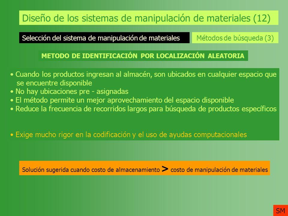 Diseño de los sistemas de manipulación de materiales (12)