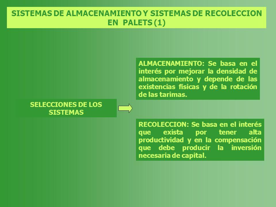 SISTEMAS DE ALMACENAMIENTO Y SISTEMAS DE RECOLECCION EN PALETS (1)