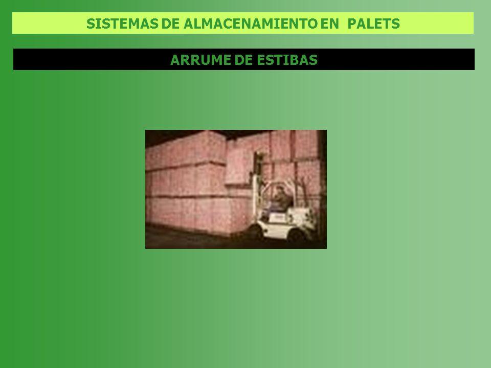 SISTEMAS DE ALMACENAMIENTO EN PALETS
