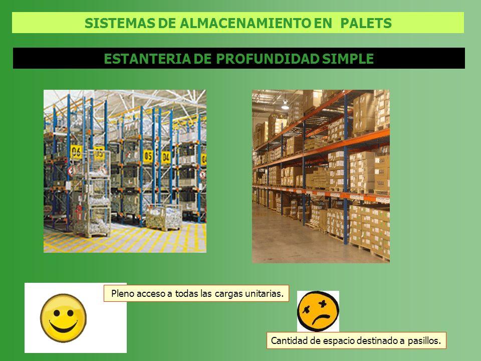 SISTEMAS DE ALMACENAMIENTO EN PALETS ESTANTERIA DE PROFUNDIDAD SIMPLE