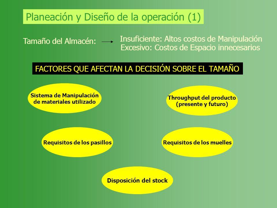 Planeación y Diseño de la operación (1)