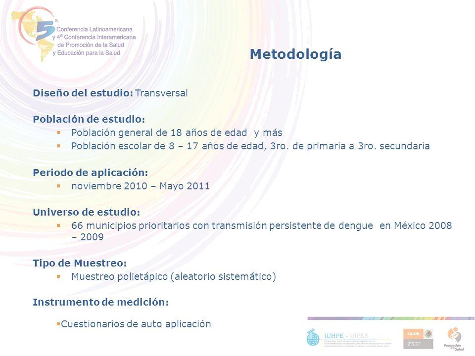 Metodología Diseño del estudio: Transversal Población de estudio:
