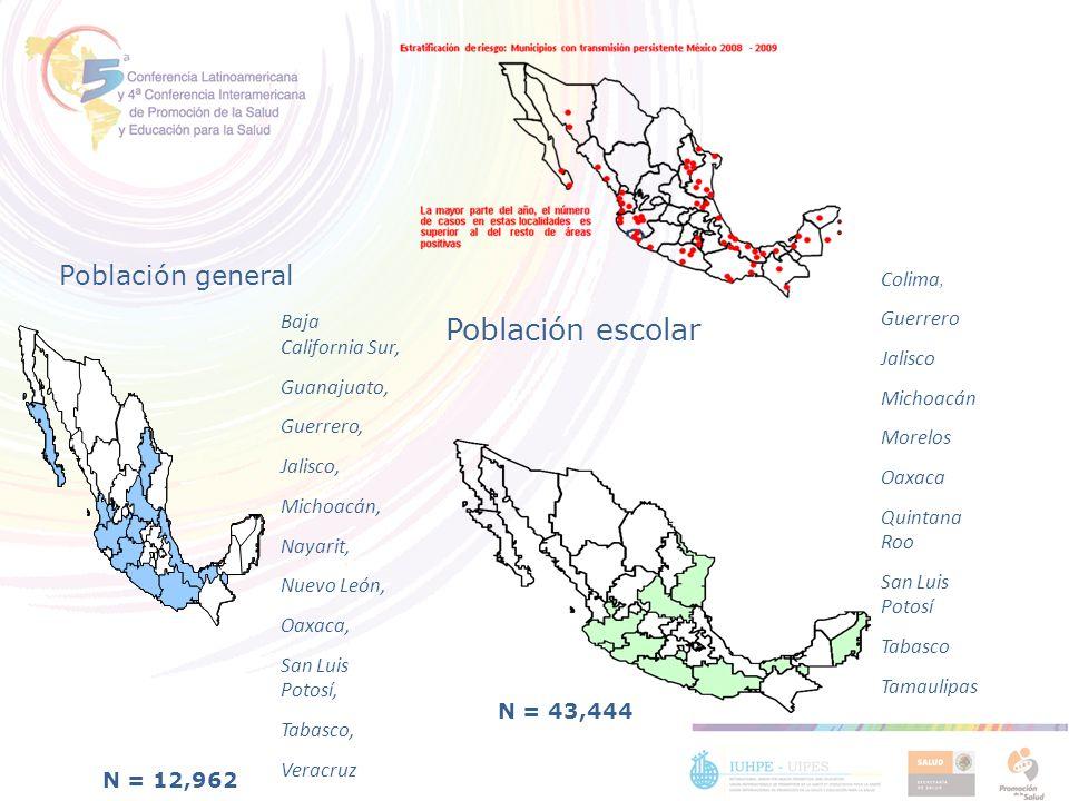 Población escolar Población general Colima, Guerrero