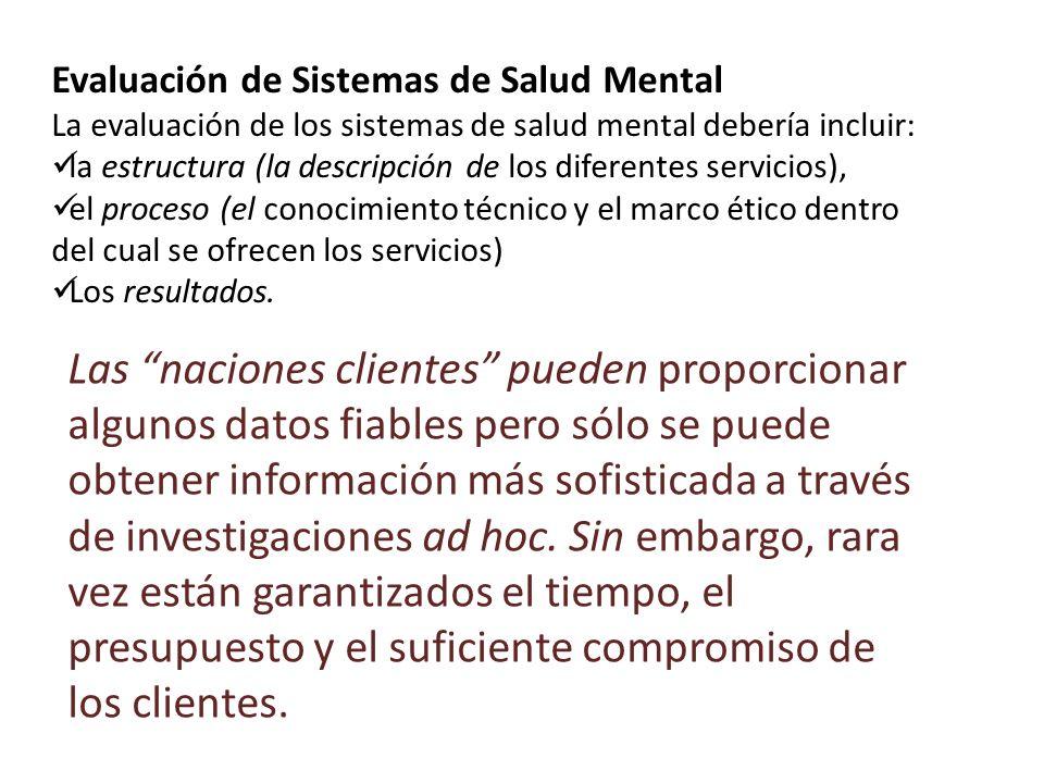 Evaluación de Sistemas de Salud Mental