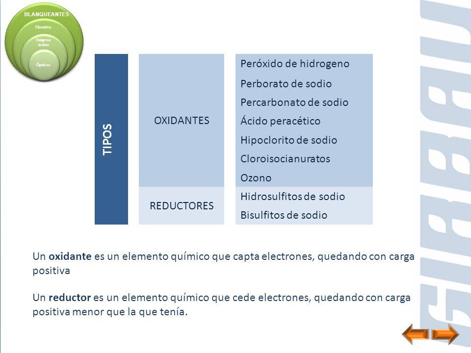 TIPOS OXIDANTES Peróxido de hidrogeno Perborato de sodio