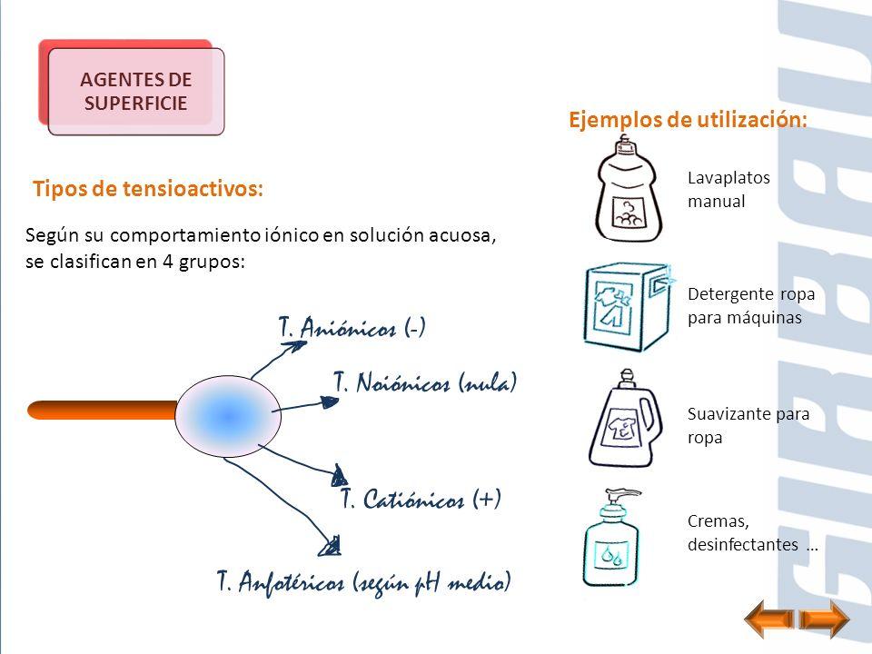 T. Anfotéricos (según pH medio)