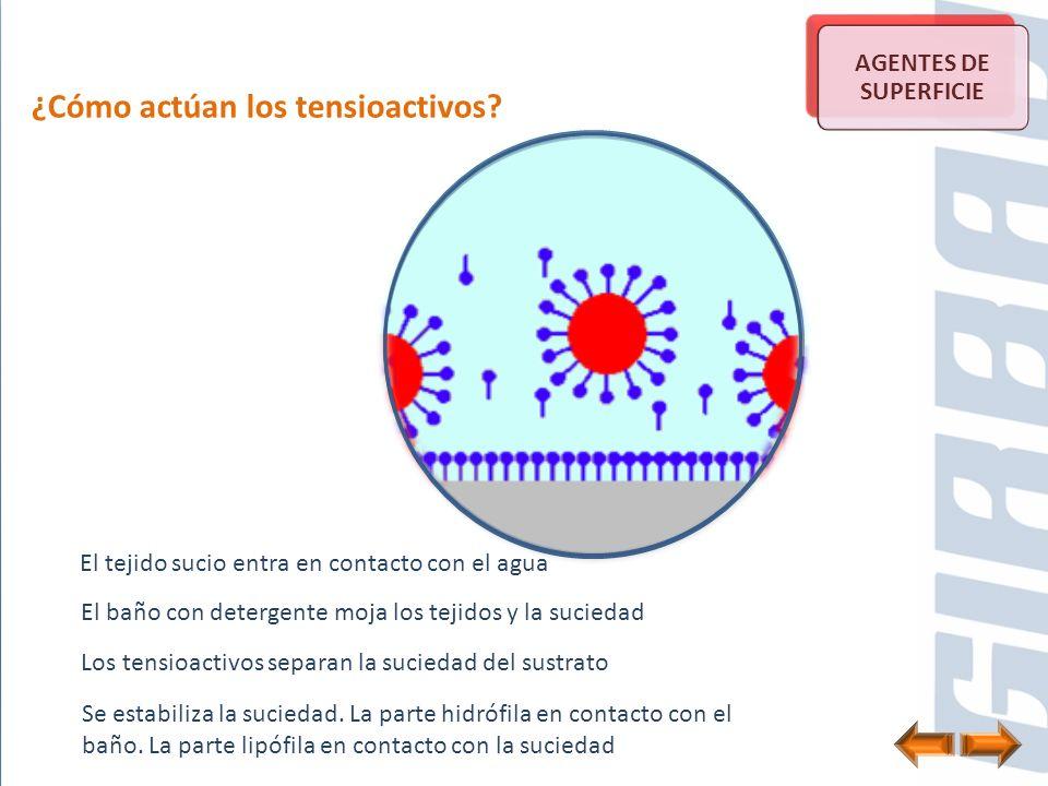 El tejido sucio entra en contacto con el agua