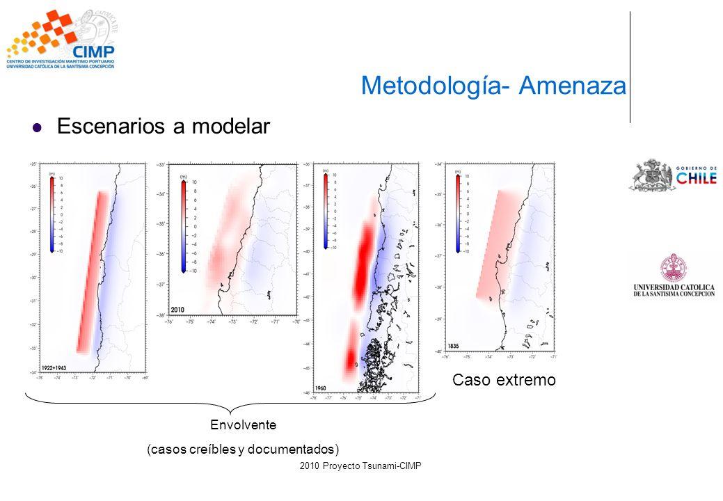 Metodología- Amenaza Escenarios a modelar Caso extremo Envolvente