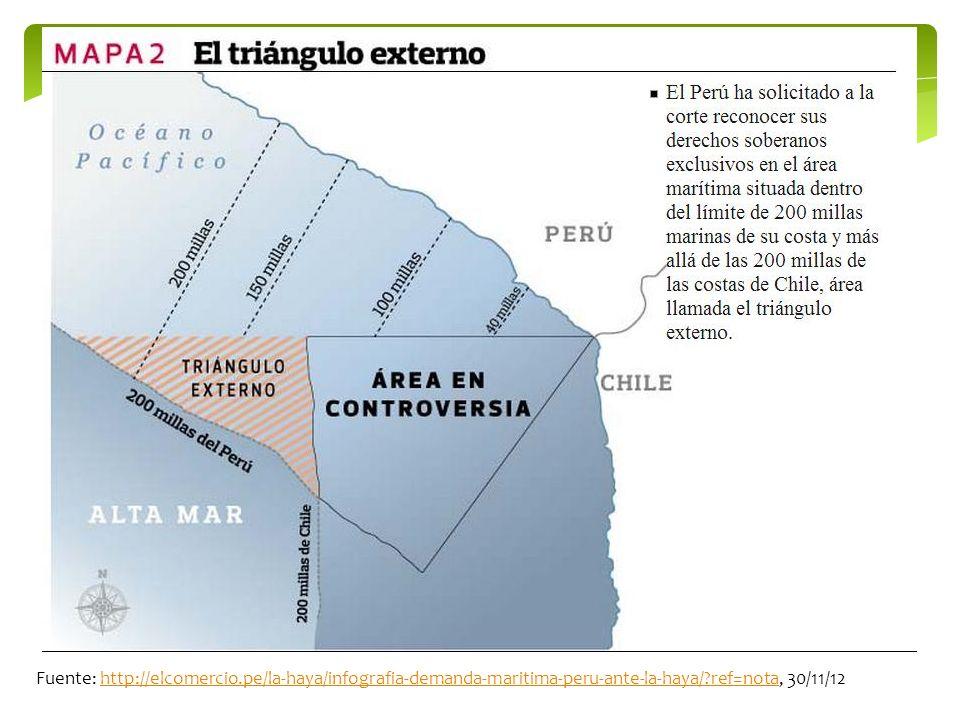 Fuente: http://elcomercio