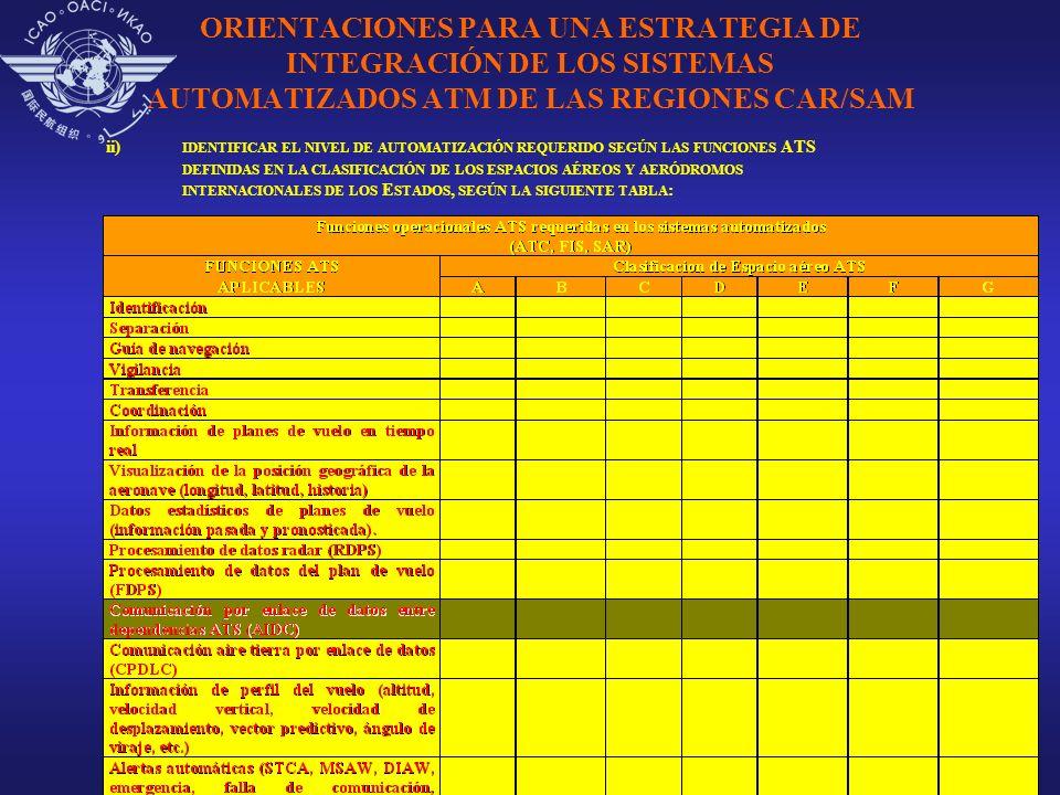 ORIENTACIONES PARA UNA ESTRATEGIA DE INTEGRACIÓN DE LOS SISTEMAS AUTOMATIZADOS ATM DE LAS REGIONES CAR/SAM