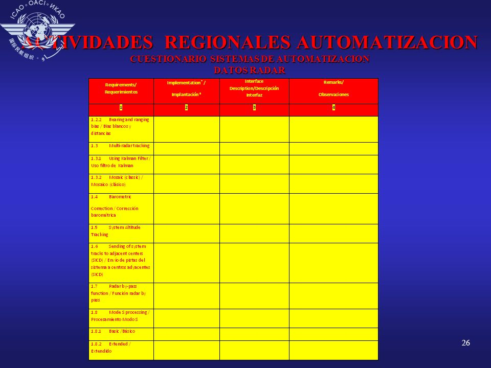 ACTIVIDADES REGIONALES AUTOMATIZACION CUESTIONARIO SISTEMAS DE AUTOMATIZACION DATOS RADAR