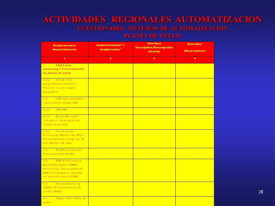 ACTIVIDADES REGIONALES AUTOMATIZACION CUESTIONARIO SISTEMAS DE AUTOMATIZACION PLANES DE VUELO