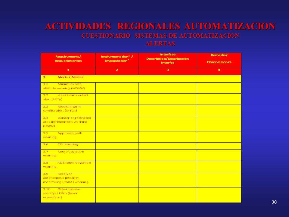 ACTIVIDADES REGIONALES AUTOMATIZACION CUESTIONARIO SISTEMAS DE AUTOMATIZACION ALERTAS