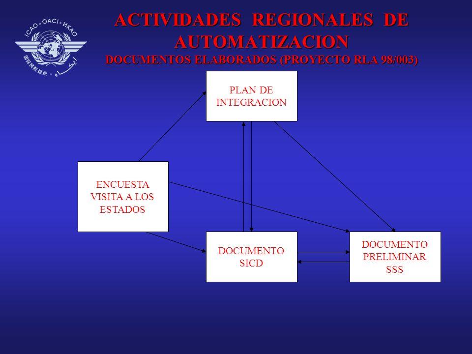 ACTIVIDADES REGIONALES DE AUTOMATIZACION DOCUMENTOS ELABORADOS (PROYECTO RLA 98/003)