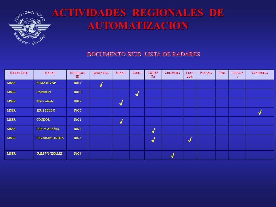 ACTIVIDADES REGIONALES DE AUTOMATIZACION