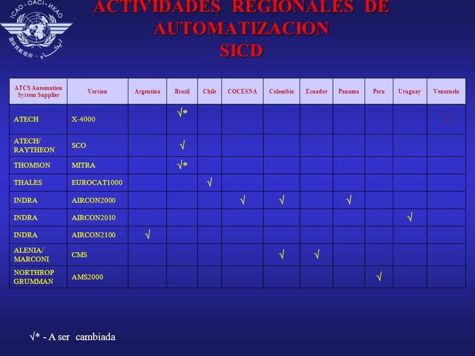 ACTIVIDADES REGIONALES DE AUTOMATIZACION SICD