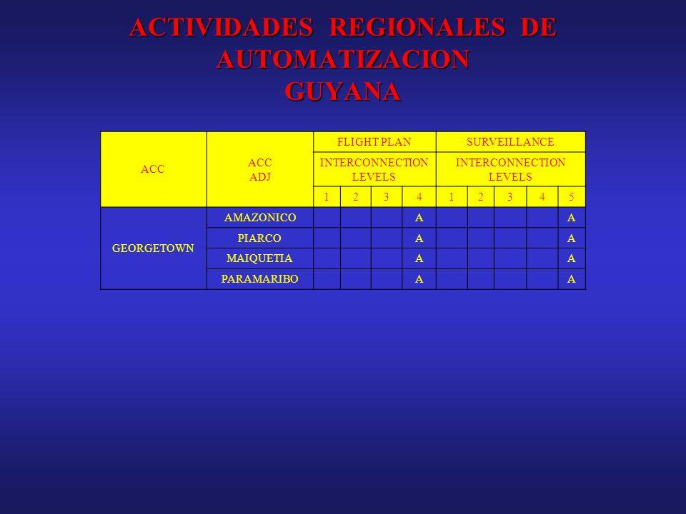 ACTIVIDADES REGIONALES DE AUTOMATIZACION GUYANA