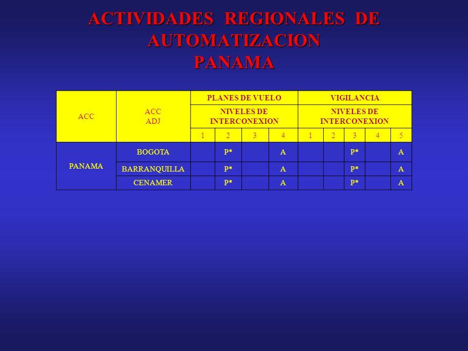 ACTIVIDADES REGIONALES DE AUTOMATIZACION PANAMA