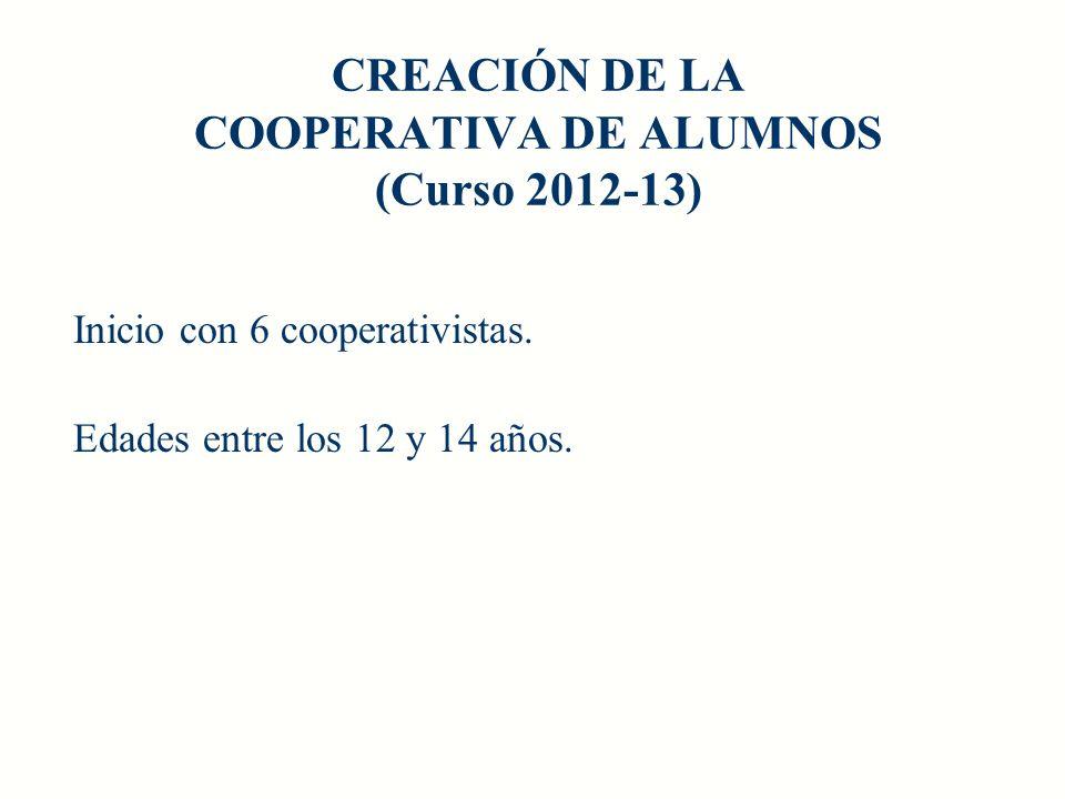 CREACIÓN DE LA COOPERATIVA DE ALUMNOS (Curso 2012-13)