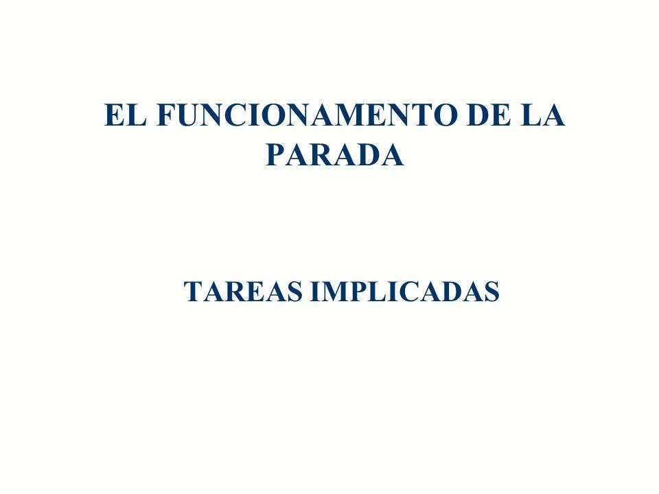 EL FUNCIONAMENTO DE LA PARADA