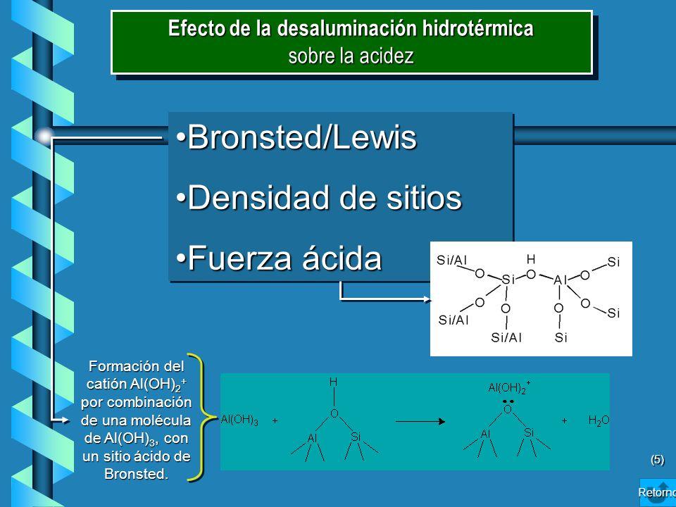Efecto de la desaluminación hidrotérmica