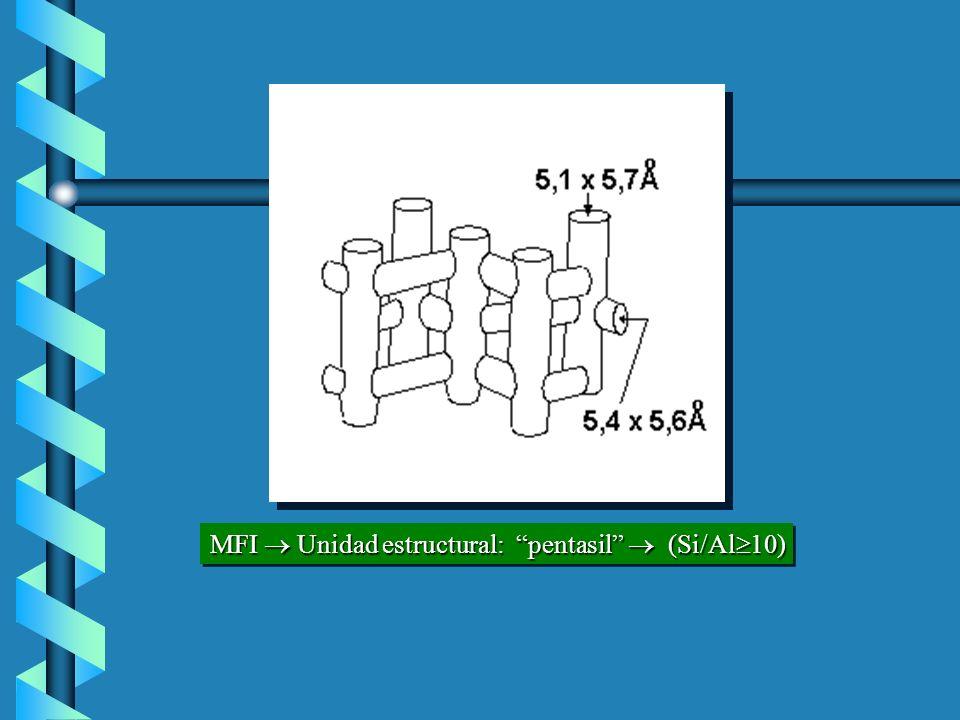 MFI  Unidad estructural: pentasil  (Si/Al10)