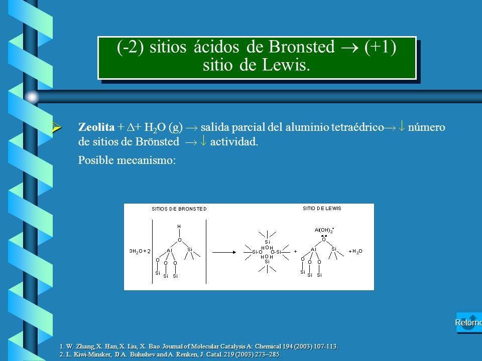 (-2) sitios ácidos de Bronsted  (+1) sitio de Lewis.