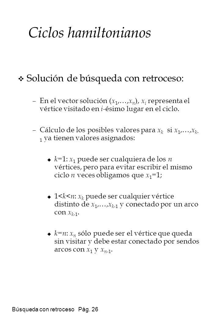 Ciclos hamiltonianos Solución de búsqueda con retroceso: