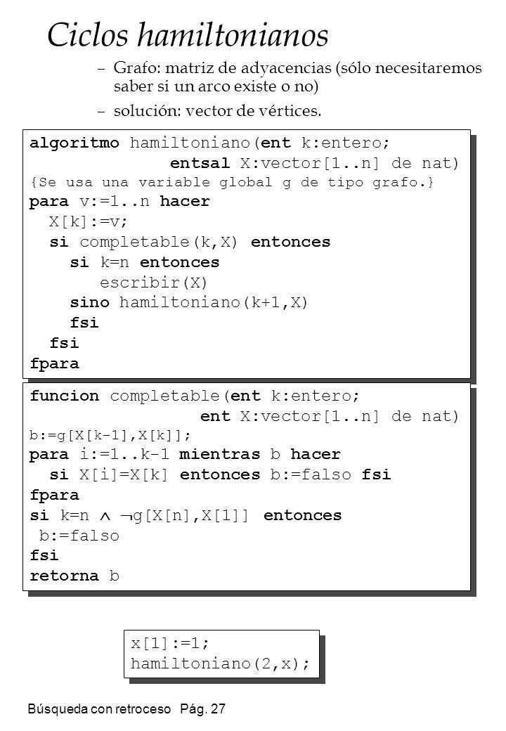 Ciclos hamiltonianos Grafo: matriz de adyacencias (sólo necesitaremos saber si un arco existe o no)