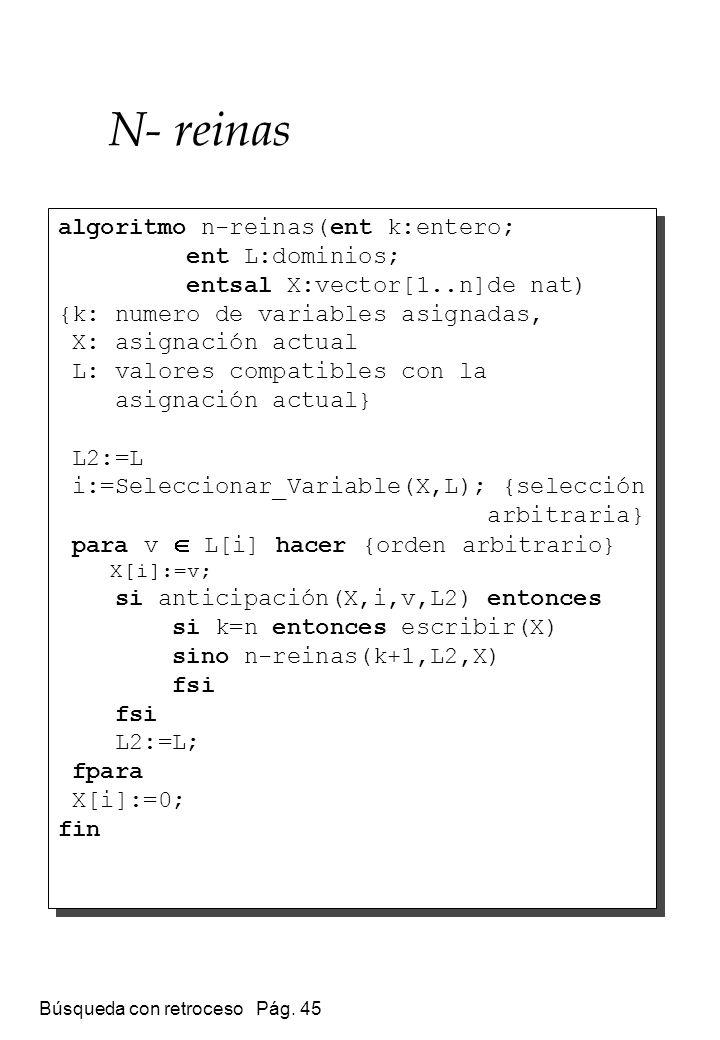 N- reinas algoritmo n-reinas(ent k:entero; ent L:dominios;