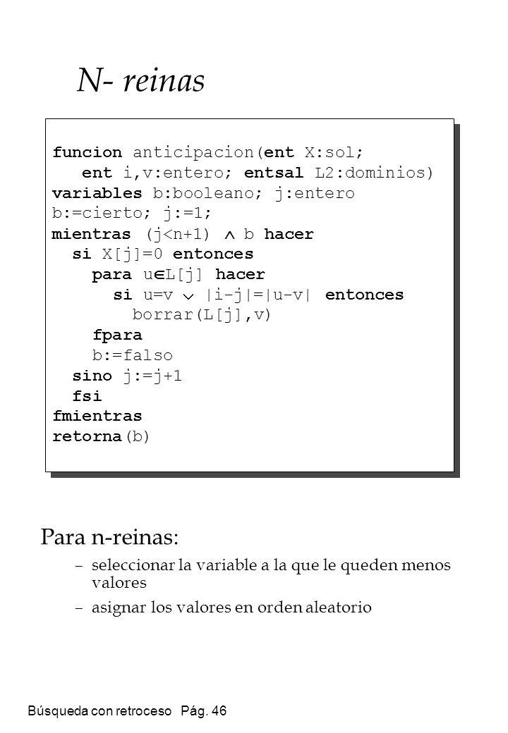 N- reinas Para n-reinas: funcion anticipacion(ent X:sol;