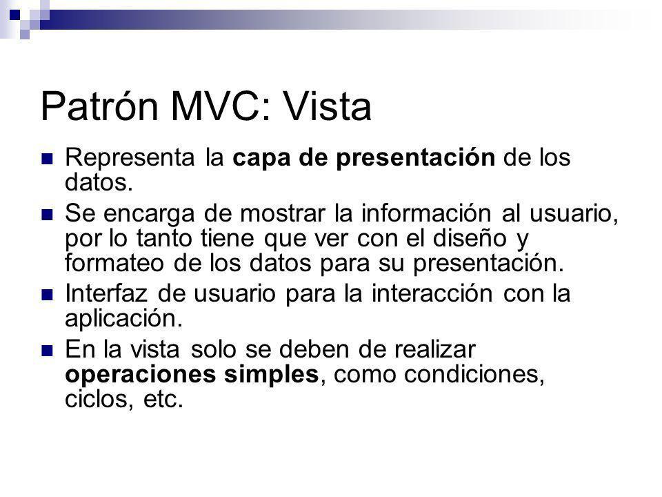Patrón MVC: Vista Representa la capa de presentación de los datos.