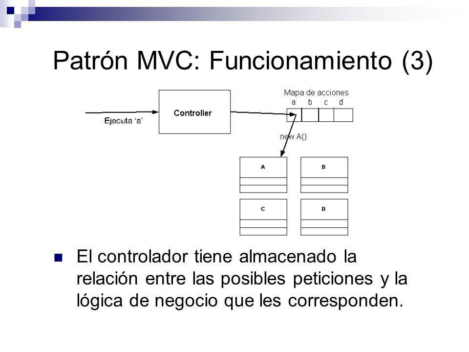 Patrón MVC: Funcionamiento (3)