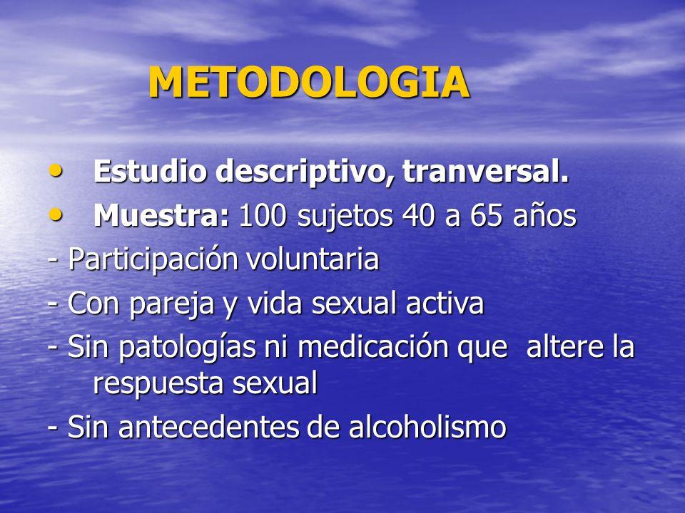 METODOLOGIA Estudio descriptivo, tranversal.